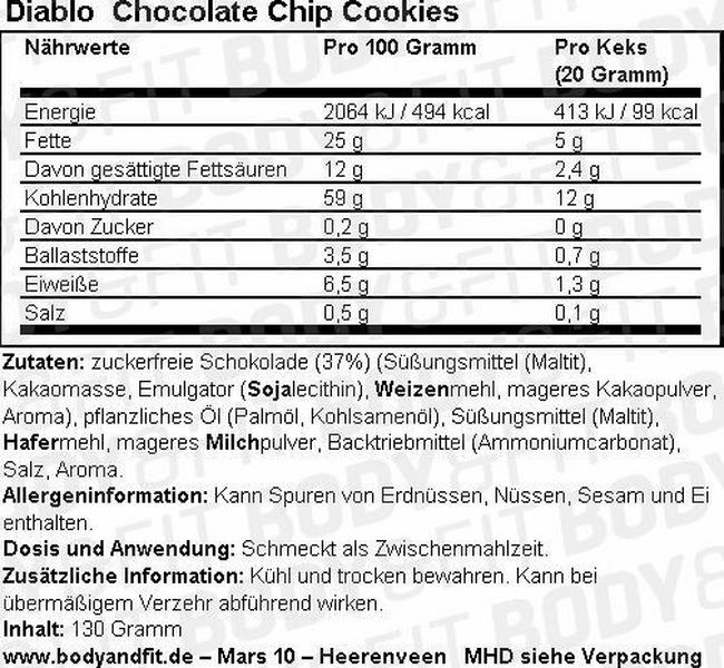 Chocolate Chips Cookies (zuckerfrei) Nutritional Information 1