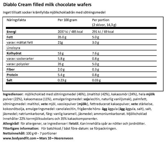Cream Filled Milk Chocolate Wafers (utan tillsatt socker) Nutritional Information 1