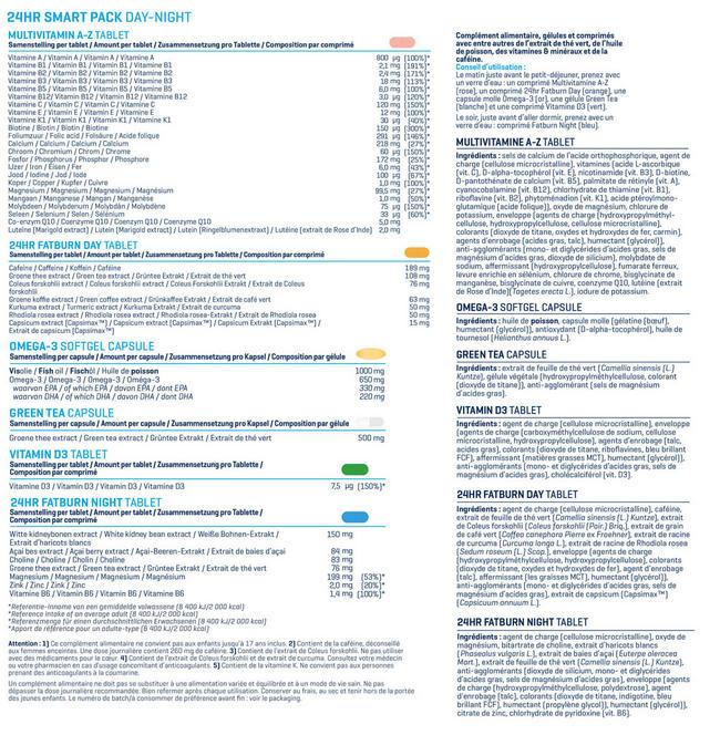 24hr Smart Pack Nutritional Information 1