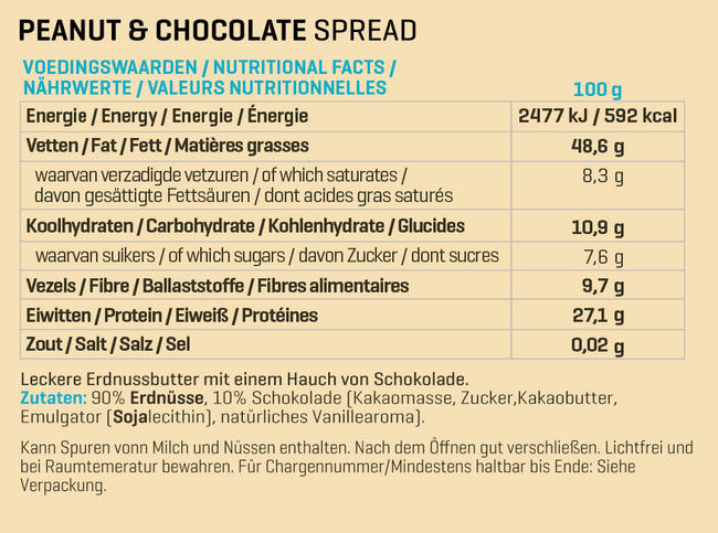 Peanut & Cacao Cream Nutritional Information 1
