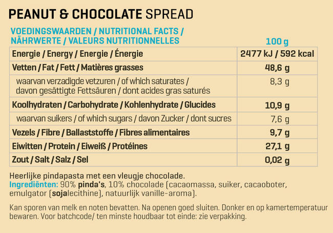 Pinda & Cacao Pasta Nutritional Information 1