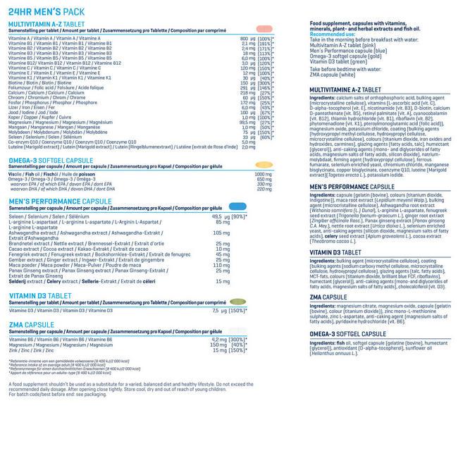 24hr 맨스 팩 Nutritional Information 1