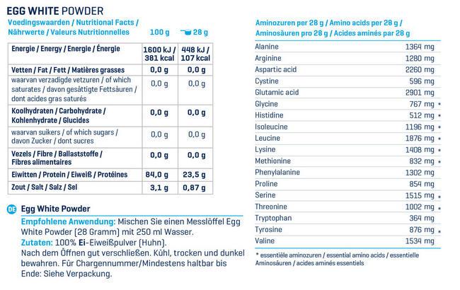 Eiklar Pulver Nutritional Information 1
