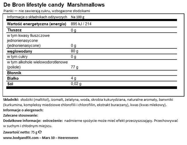 Panki bez cukru Nutritional Information 1
