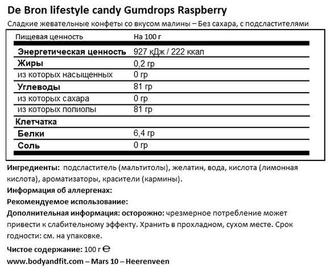 Леденцы с малиной Nutritional Information 1