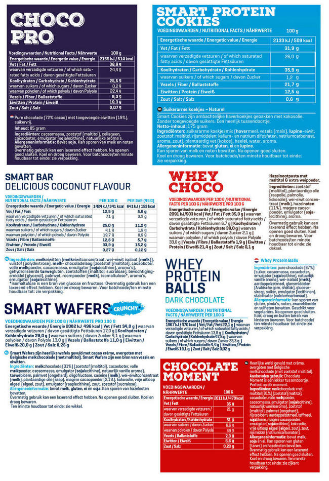 I Love Chocolate Box Nutritional Information 1