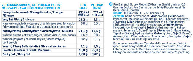 Pro Bar - Box (12X50g) Nutritional Information 1