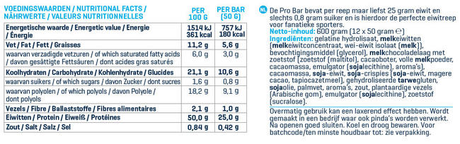 Pro Bar Nutritional Information 1