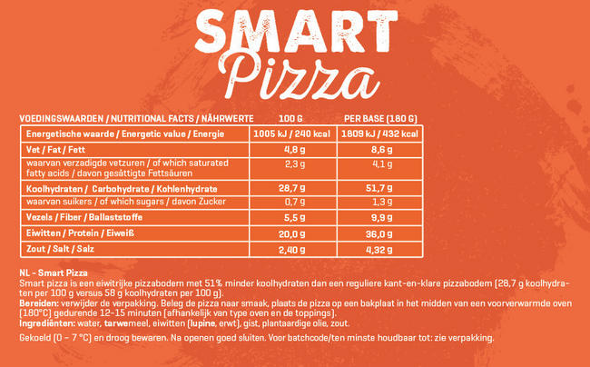 Smart Pizzabodem Nutritional Information 1