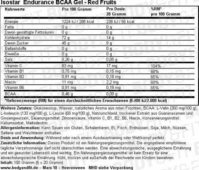Endurance BCAA Gel Nutritional Information 1