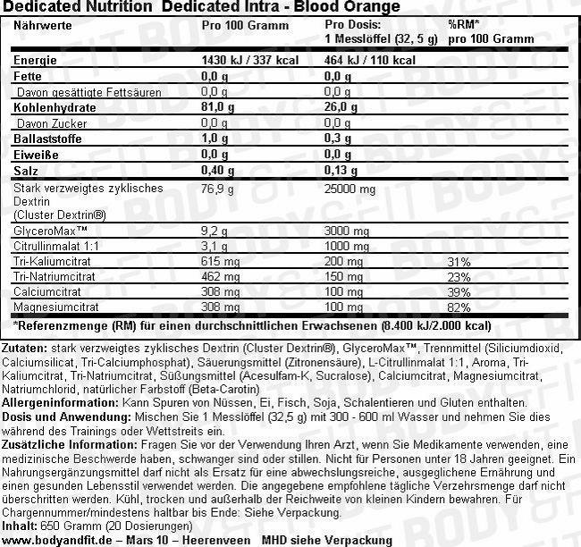 Dedicated Intra Nutritional Information 1