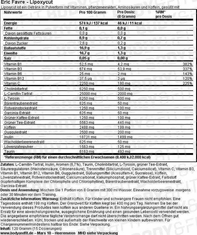 Lipoxycut Nutritional Information 1