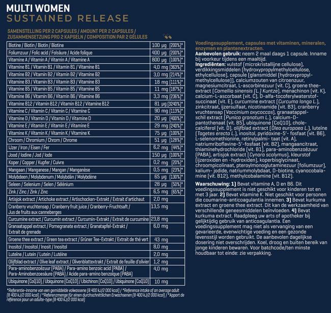 Sustained Release Multi Women Nutritional Information 1