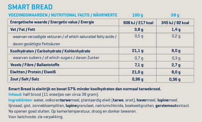 Smart Brood Nutritional Information 1