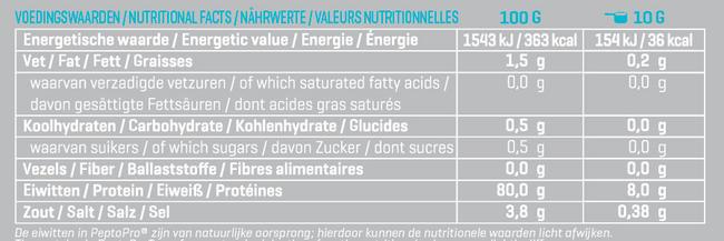 PeptoPro Nutritional Information 1