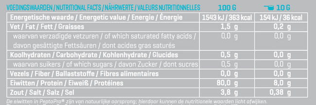 PeptoPro Nutritional Information 1