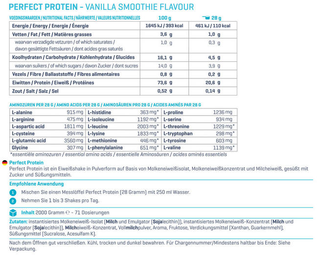 Perfect Protein Nutritional Information 1