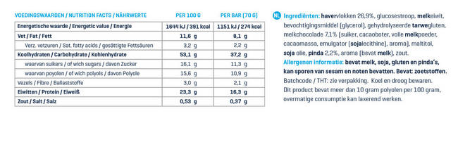 Protein & Oats Bar Nutritional Information 1