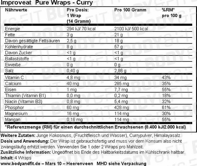 Pure Wraps Coconut Nutritional Information 3