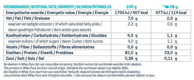 Pure Whey Nutritional Information 2