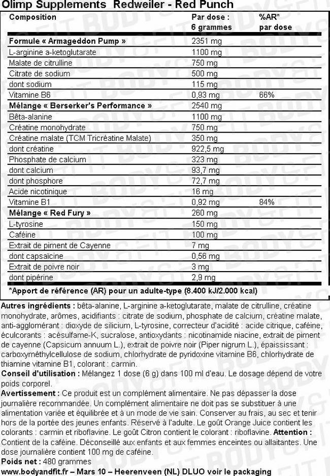 Redweiler Nutritional Information 1