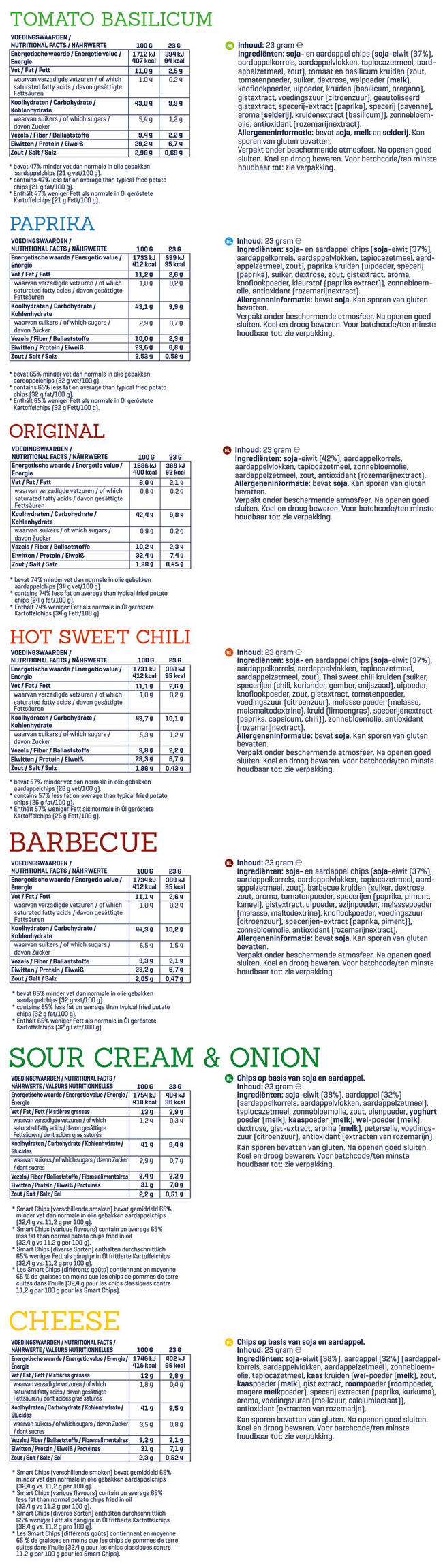 Smart Chips Nutritional Information 1