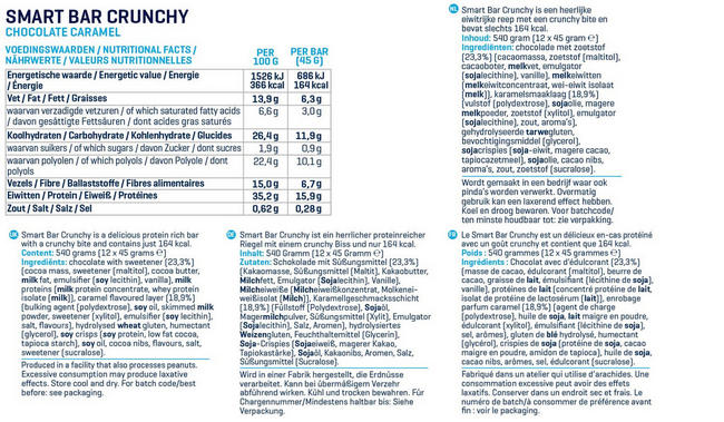 Smart Bars Crunchy Nutritional Information 2