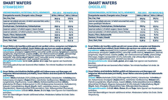 Smart Crunchy Wafels Nutritional Information 1