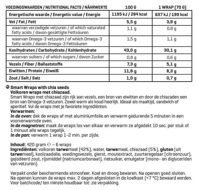 Smart Wraps Nutritional Information 2