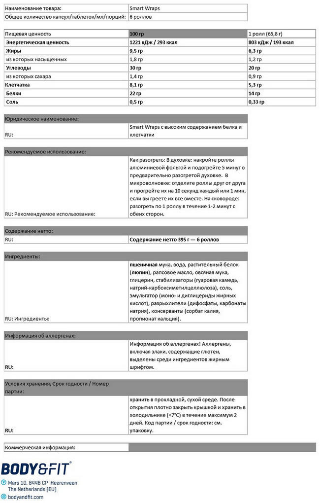 Роллы «Смарт» Nutritional Information 1