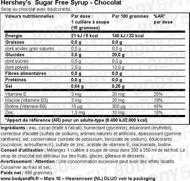 Sugar Free Syrup Nutritional Information 1