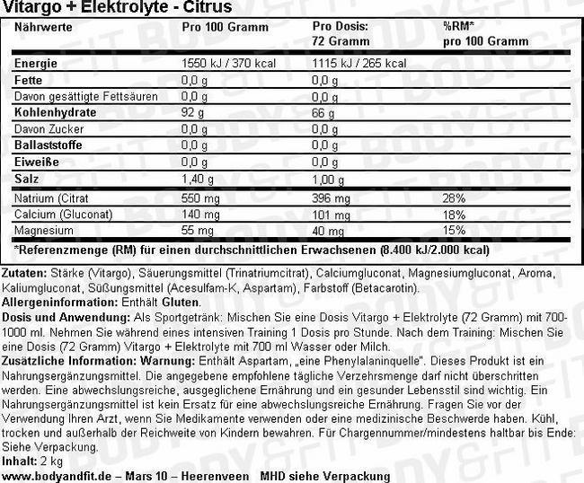 Vitargo Elektrolyte Nutritional Information 1