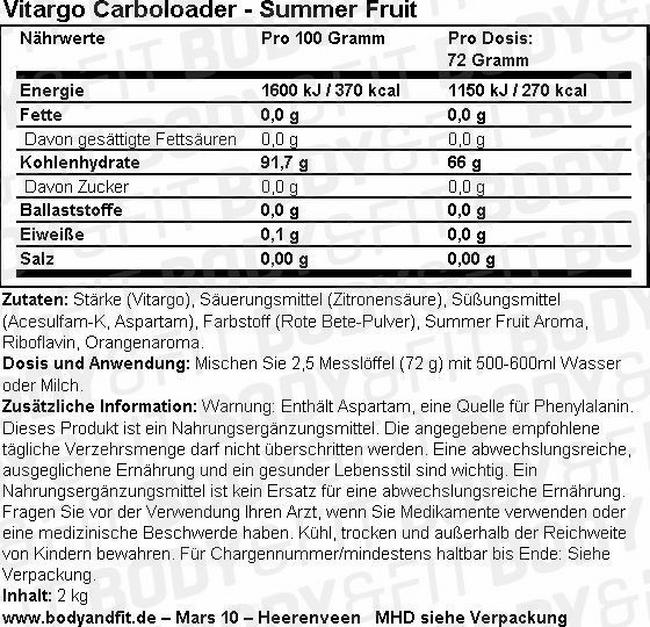 Vitargo Carboloader Nutritional Information 3