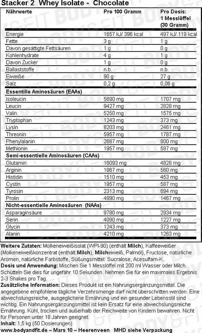 Whey Isolate - Stacker 2 Nutritional Information 3