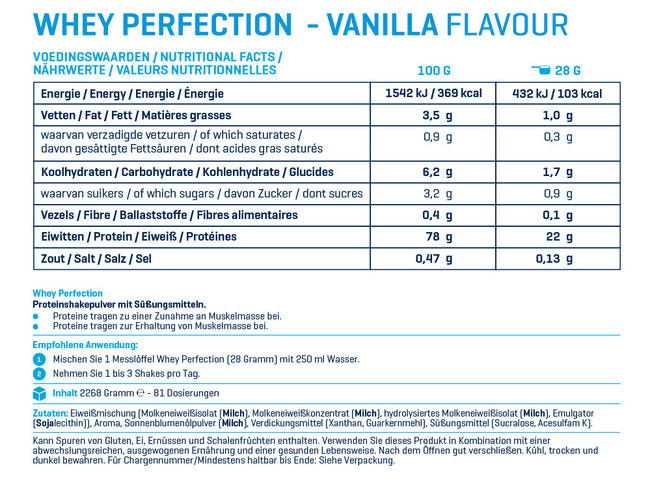 Whey Perfection Nutritional Information 1